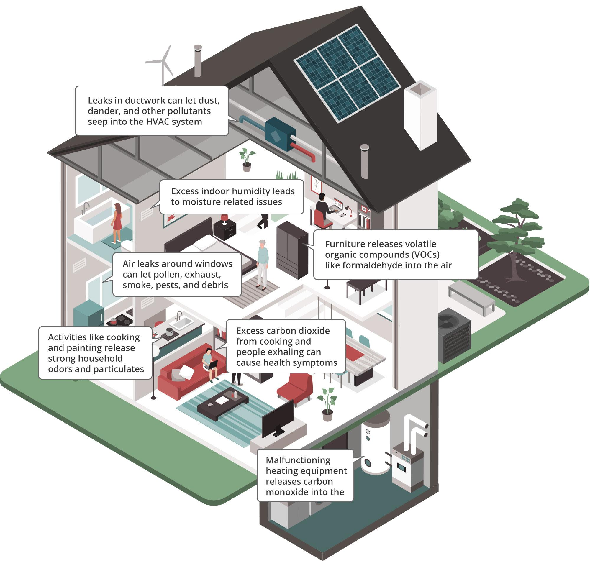 Healthy Homes, where leaks from your home infographics, Westchester, NY