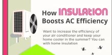 insulation, home performance, healthy home, NY