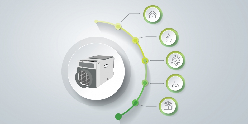 whole home dehumidifier infographic healthy home energy and consulting